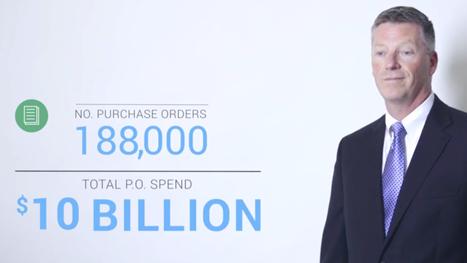 Cloud-Finanzbuchhaltungsanwendungen für Ausgabenmanagement und ...
