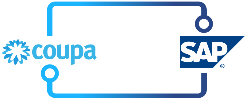 SAP ERP Integration | SAP System Integration | Coupa Software
