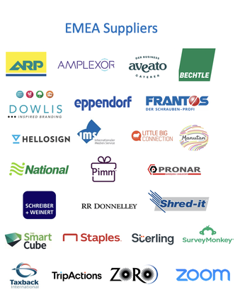 Coupa Premiere Suppliers logos