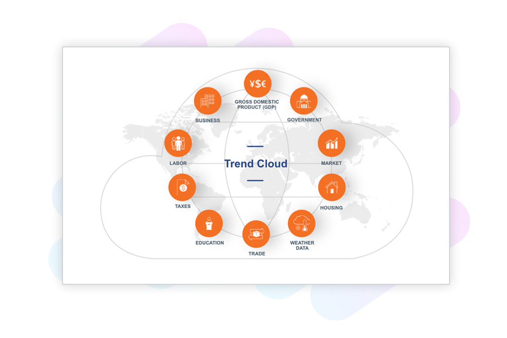 Trend Cloud and Beyond