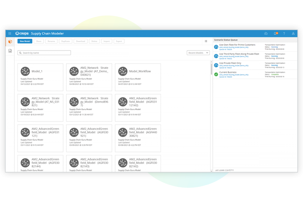 Collaborative Cloud Environment