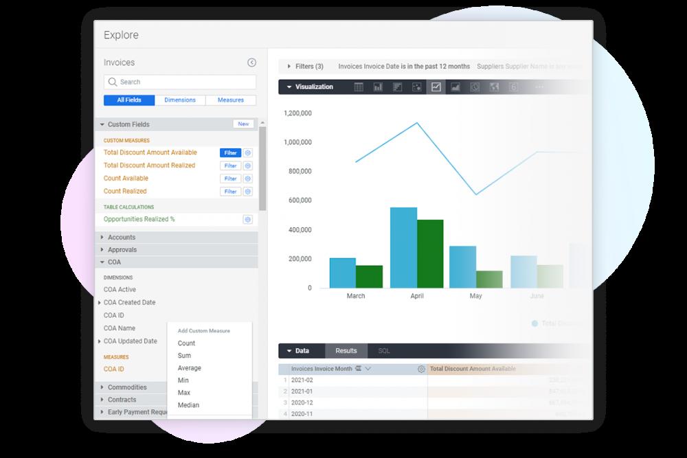 Customized Spend Analysis