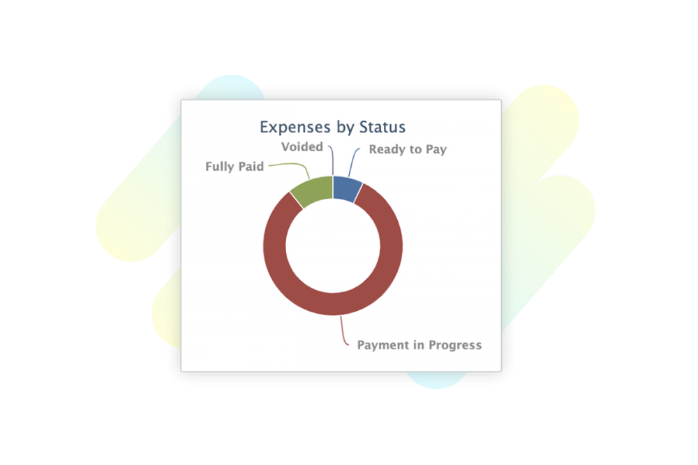 Expense Payments