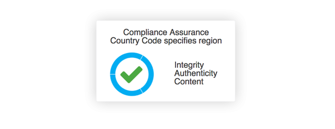 Country Compliance