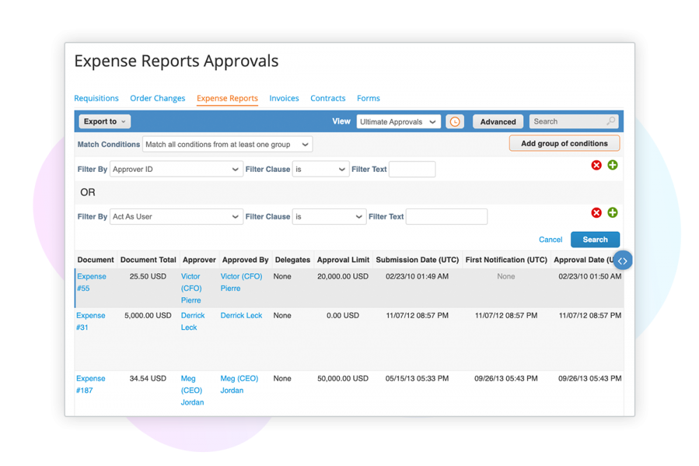 End-to-End Business Spend Reporting